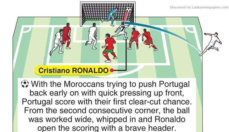 Sri Lanka News for Ronaldo header knocks Morocco out of WC