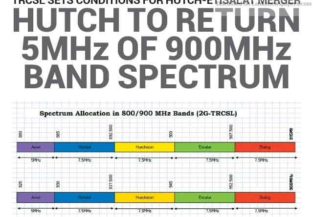 Sri Lanka News for Hutch to return 5MHz of 900MHz band spectrum