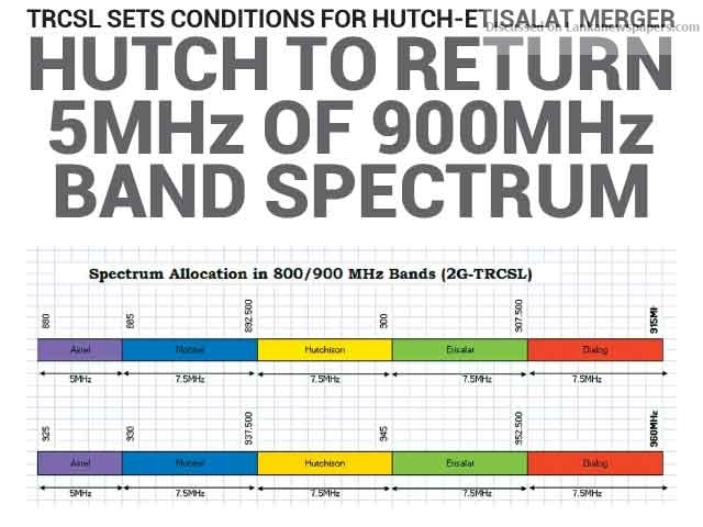 Hutch To Return 5MHz Of 900MHz Band Spectrum