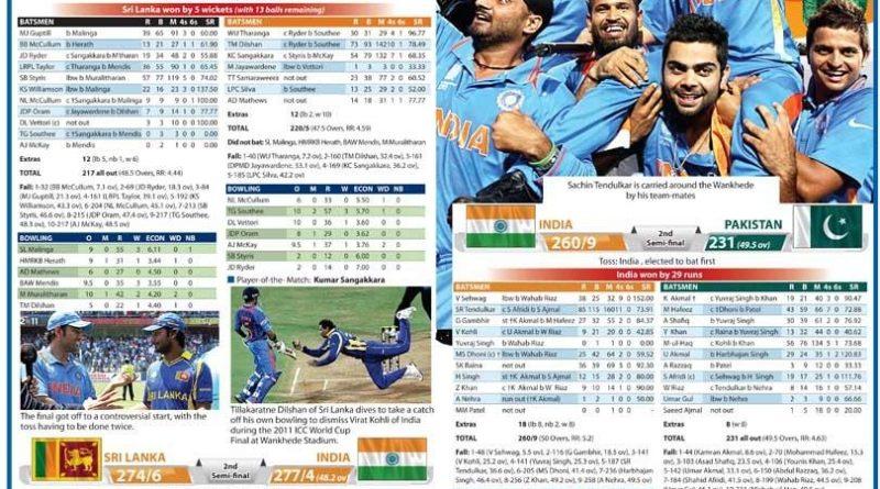Sri Lanka News for Cricket World Cup 2011
