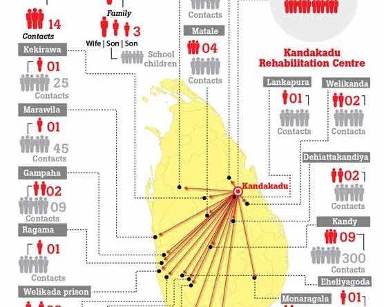 image b7b8bf2b3d 1 in sri lankan news