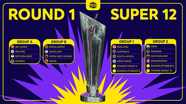 ICC Mens T20 World Cup 2021 groups announced in sri lankan news